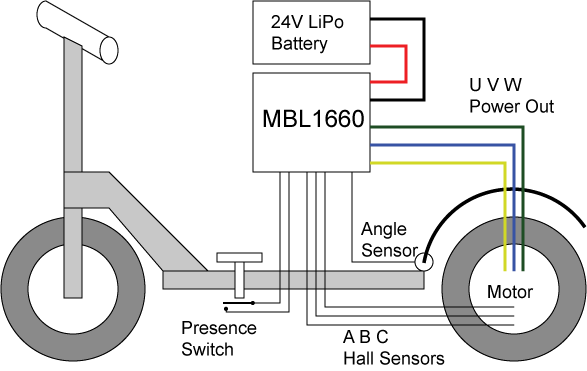 push scooter diagram