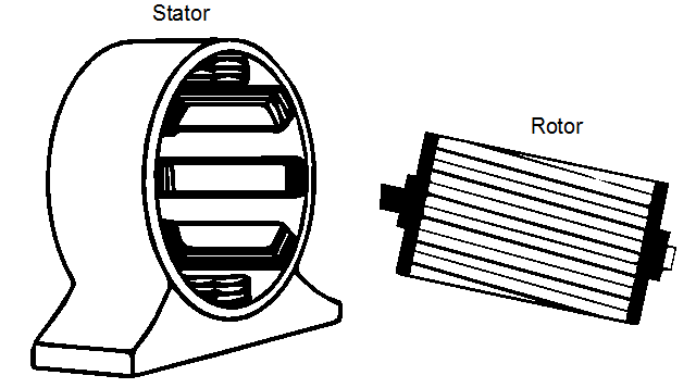 how does squirrel cage induction motor work