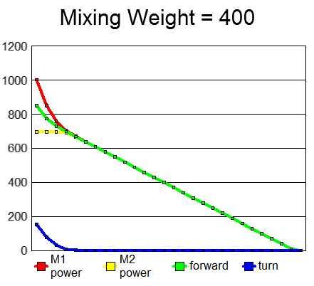 Mixweight400.jpg