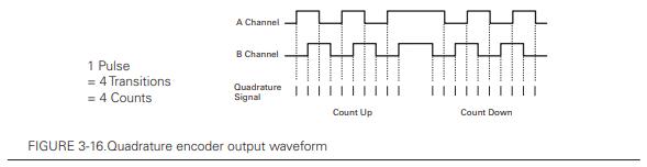Figure3-16_2018-10-17.PNG