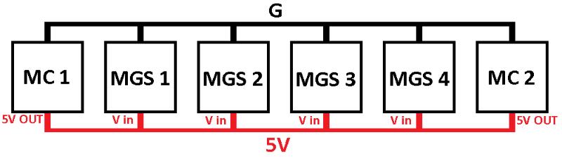MC5VParallel.png